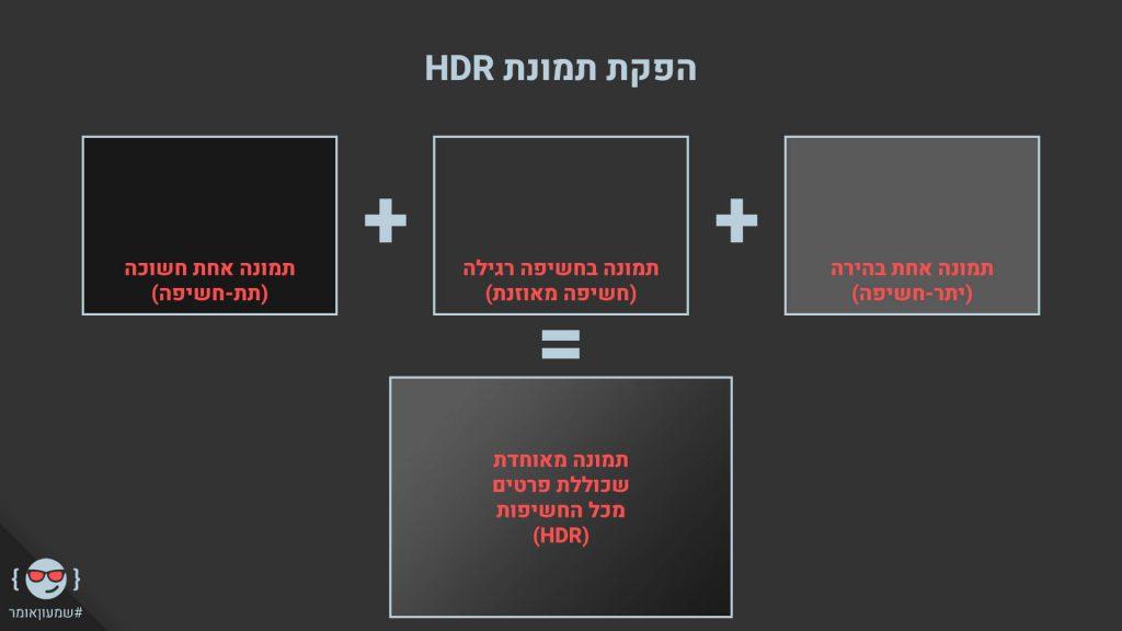 הערמת חשיפות עבור תמונת HDR